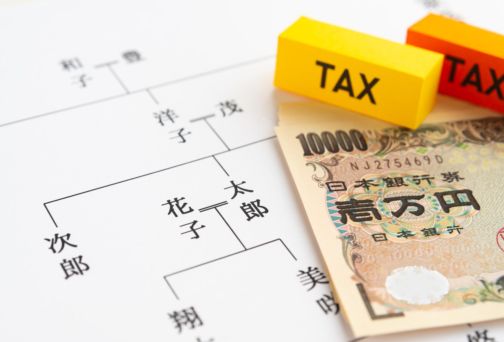 相続税の基礎控除とは?